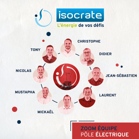 Isocrate zoom equipe pole electrique